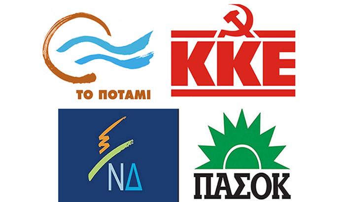 Τα ελληνικά πολιτικά κόμματα για τη συμφωνία