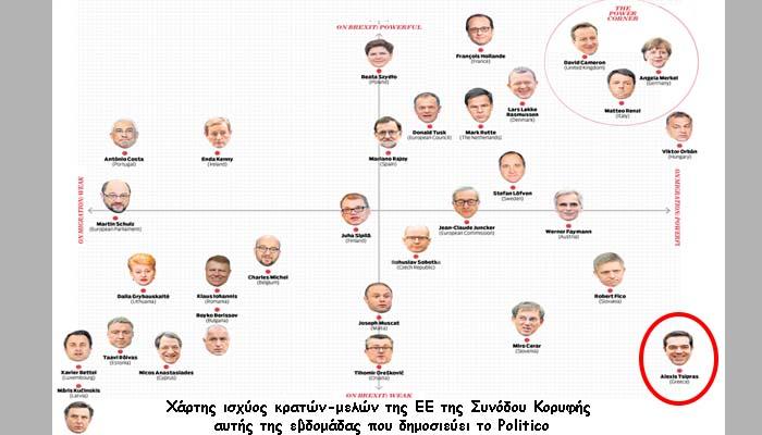 Politico: Στη αυτή τη Σύνοδο Κορυφής ο Τσίπρας είναι μόνος στη γωνία