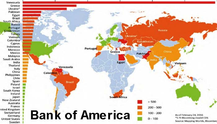 Bank of America: Βενεζουέλα και Ελλάδα οι χώρες που είναι πιθανότερο να χρεοκοπήσουν