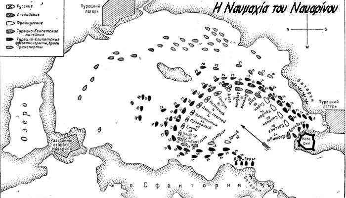 Η Ναυμαχία του Ναυαρίνου 20 Οκτωβρίου 1827