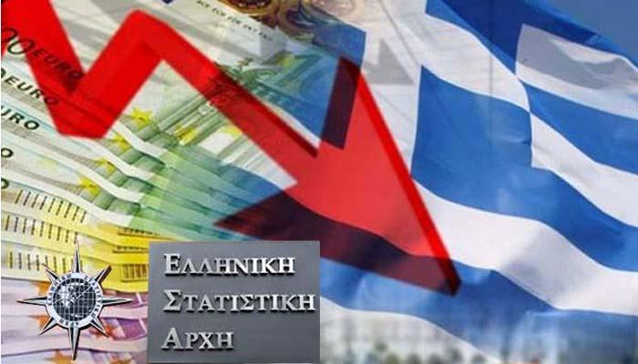 Ύφεση και το 2016 στην Ελλάδα λέει η ΕΛΣΤΑΤ