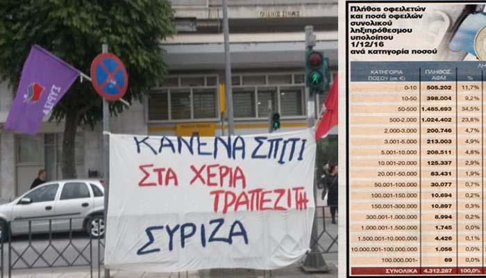 Αυξήθηκαν το 2016 κατά 128% οι κατασχέσεις στην Ελλάδα