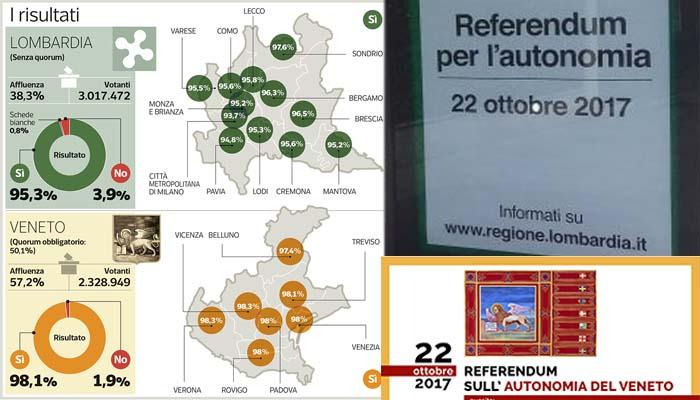 Ο ιός αυτονομίας της Καταλονίας «χτυπά» και τον ιταλικό βορρά