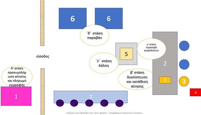 Έτσι θα στηθούν οι κάλπες για την Κεντροαριστερά (διάγραμμα)
