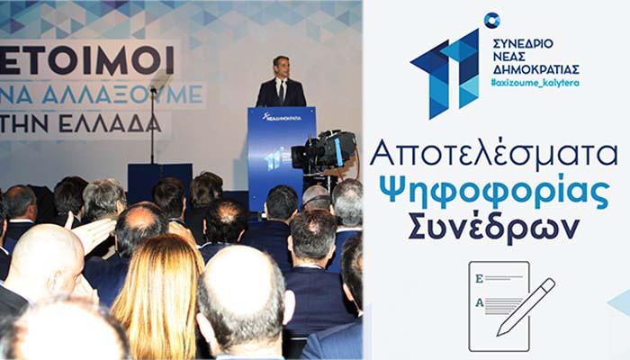 Οι απαντήσεις των Συνέδρων της Νέας Δημοκρατίας για την Ελλάδα του αύριο
