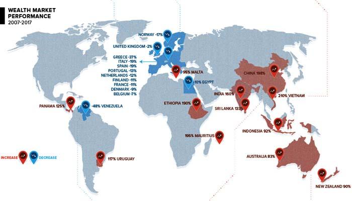 Ελλάδα και Βενεζουέλα έχασαν τον περισσότερο πλούτο τα τελευταία 10 χρόνια παγκοσμίως