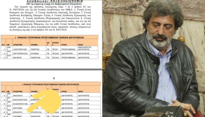Ο γιατρός που έβγαλε ανάπηρο τον Φλώρο της Energa διορίστηκε διευθυντής επί ΣΥΡΙΖΑ – Τ' ακούς κ. Πολλάκη;