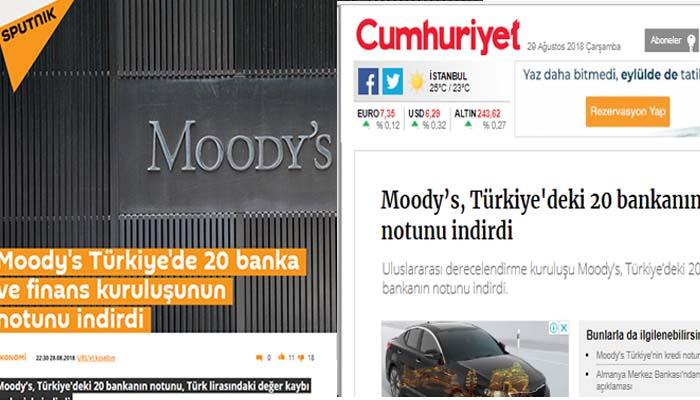 Τουρκία: Χτύπημα Moody's με υποβάθμιση 20 τραπεζών