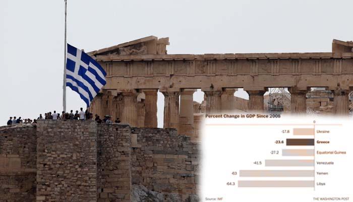 Washington Post: Μόνο τέσσερις οικονομίες έχουν συρρικνωθεί τόσο όσο η Ελλάδα τα τελευταία 10 χρόνια.Δύο από αυτούς έχουν πληγεί από εμφύλιους πολέμους.