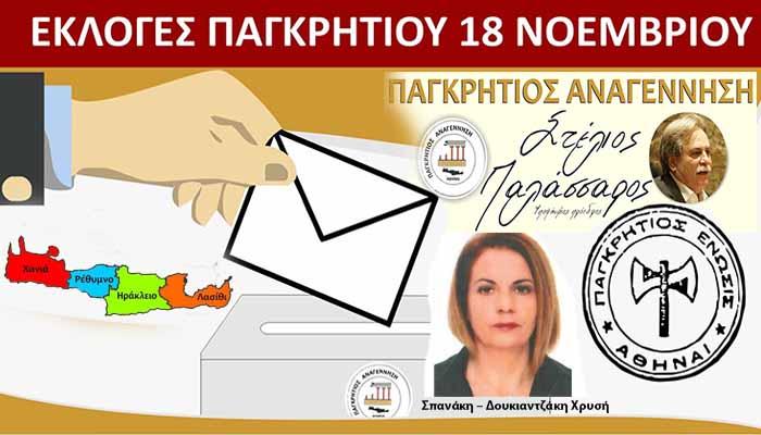 Η Χαλανδραία Χρυσή Σπανάκη υποψήφια στις Εκλογές Παγκρητίου Ενώσεως