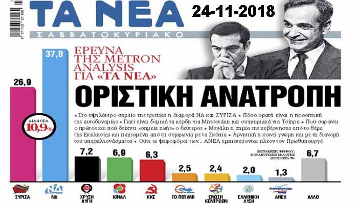Metron Analysis: Στις 10,9 μονάδες το προβάδισμα της ΝΔ έναντι του ΣΥΡΙΖΑ