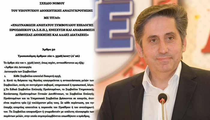 Νίκος Φασφαλής*: Η δημοκρατία και η ισονομία κατακτήθηκαν με αγώνες και δε σηκώνουν περιορισμούς !!!