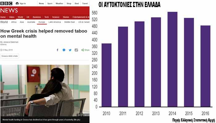 BBC: Πώς η ελληνική κρίση βοήθησε να εκλείψει το ταμπού σχετικά με την ψυχική υγεία τους