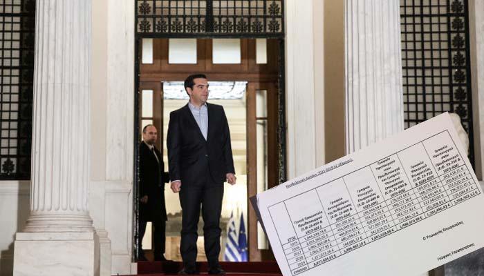 Το αποκαλυπτικό έγγραφο που έφθασε στη Βουλή σχετικά με το στρατό των μετακλητών του ΣΥΡΙΖΑ