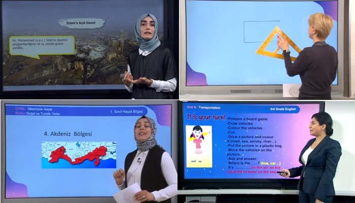 Η εκπαιδευτική τηλεόραση στην Τουρκία