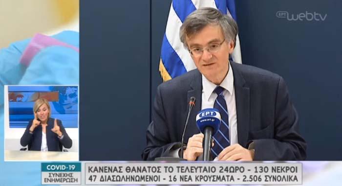 Κορονοϊός: Κανένας νέος θάνατος στην Ελλάδα -16 νέα κρούσματα, 2.506 σύνολο – 47 στις ΜΕΘ [Βίντεο]
