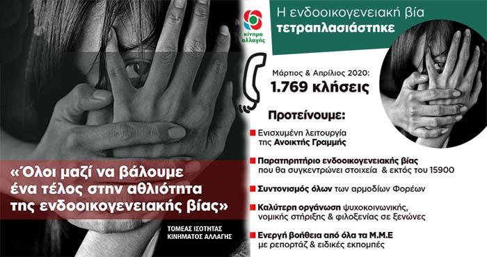 Τομέας Ισότητας Κινήματος Αλλαγής: Όλοι μαζί να βάλουμε ένα τέλος στην αθλιότητα της ενδοοικογενειακής βίας