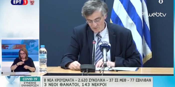 Ενημέρωση Τσιόδρα: 8 νέα κρούσματα κορονοϊού, συνολικά 2.620, 143 οι νεκροί και 37 διασωληνωμένοι