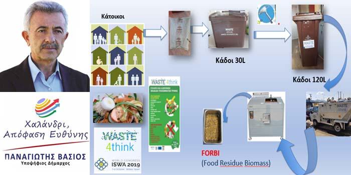 Παναγιώτης Βάσιος: Αυτή είναι η θέση μας για το πιλοτικό πρόγραμμα Waste4Think του Δήμου Χαλανδρίου