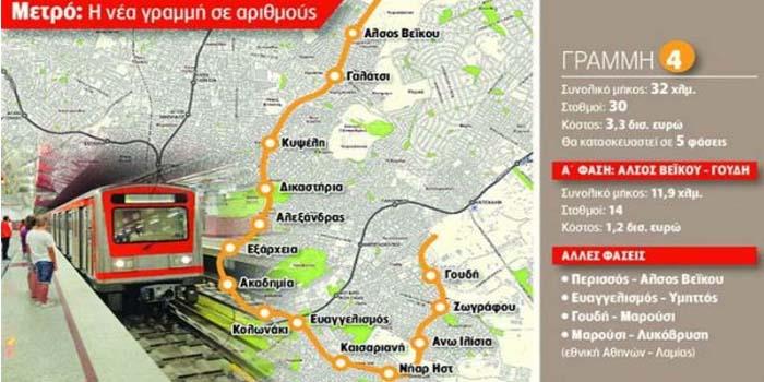 Γραμμή 4 του Μετρό: Άνοιξαν οι προσφορές, προσωρινή ανάδοχος ΑΒΑΞ για ένα έργο 1,8 δισ.