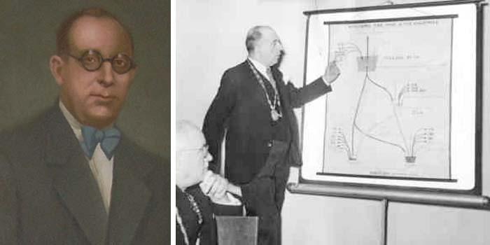 Καλημέρα με πρόσωπα και γεγονότα της Μεσσηνίας - Σαν σήμερα……29 Νοεμβρίου 1955 πέθανε ο καθηγητής και υπουργός Παναγιώτης (Πότης) Κουτσομητόπουλος