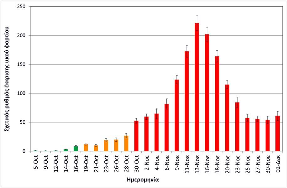Θεσσαλονίκη: Ανησυχητικά τα ευρήματα στα λύματα για το ιικό φορτίο κορονοϊού - Γιατί η κατάσταση δεν βελτιώνεται