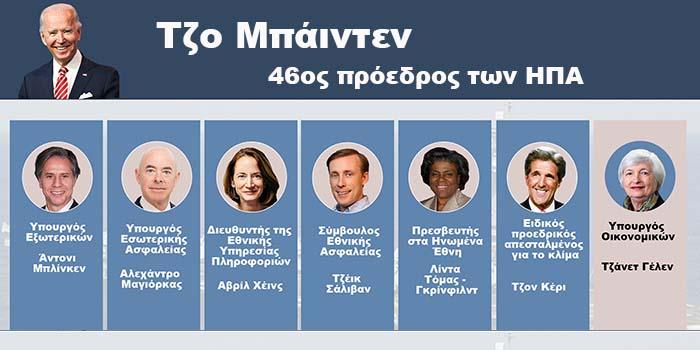 Αυτή είναι η νέας κυβέρνηση Μπάιντεν- Ολα τα ονόματα των υπουργών και των κορυφαίων συμβούλων